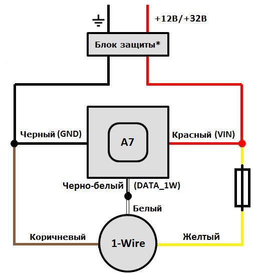 ГдеМои A7 и 1-Wire датчик температуры
