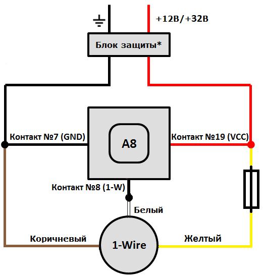 ГдеМои A8 и 1-Wire датчик температуры