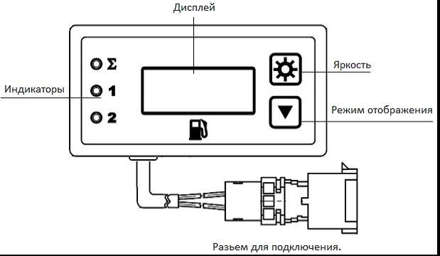 В индикатор объема топлива LLD входит интерфейс RS-485