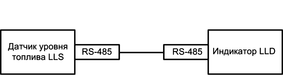 Схема подключения индикатора LLD к единственному датчику LLS, работающему вне системы мониторинга
