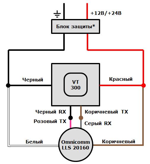 Схема подключения цифрового ДУТ Omnicomm LLS 20160 или LLS 20230 к терминалу ГдеМои A8