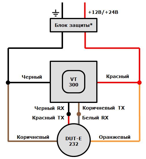 Схема подключения ДУТ Технотон DUT-E 232 к терминалу ГдеМои A8 через цифровой интерфейс RS232