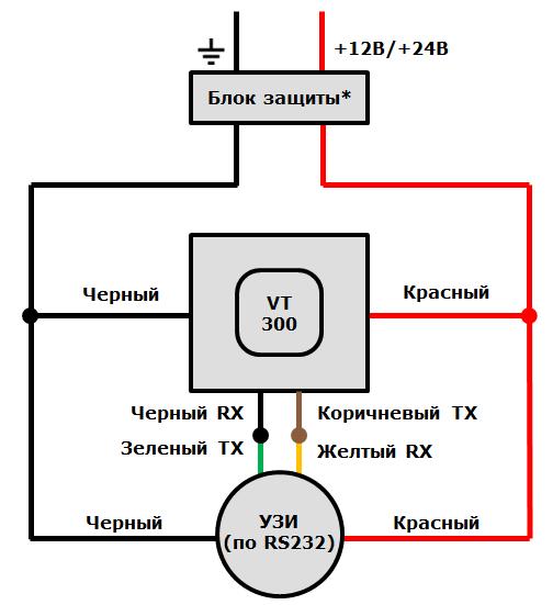 Схема подключения ДУТ УЗИ (ТС СЕНСОР) к терминалу ГдеМои A8 через цифровой интерфейс RS232