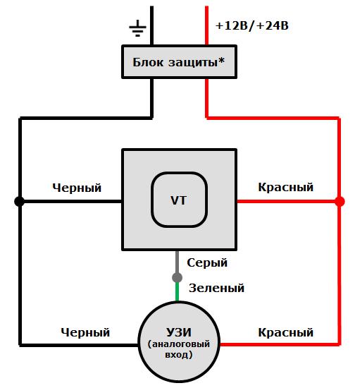 Схема подключения ДУТ УЗИ (ТС СЕНСОР) к терминалам ГдеМои A5 через аналоговый интерфейс (на данной схеме показано подключение к входу №2 терминала)