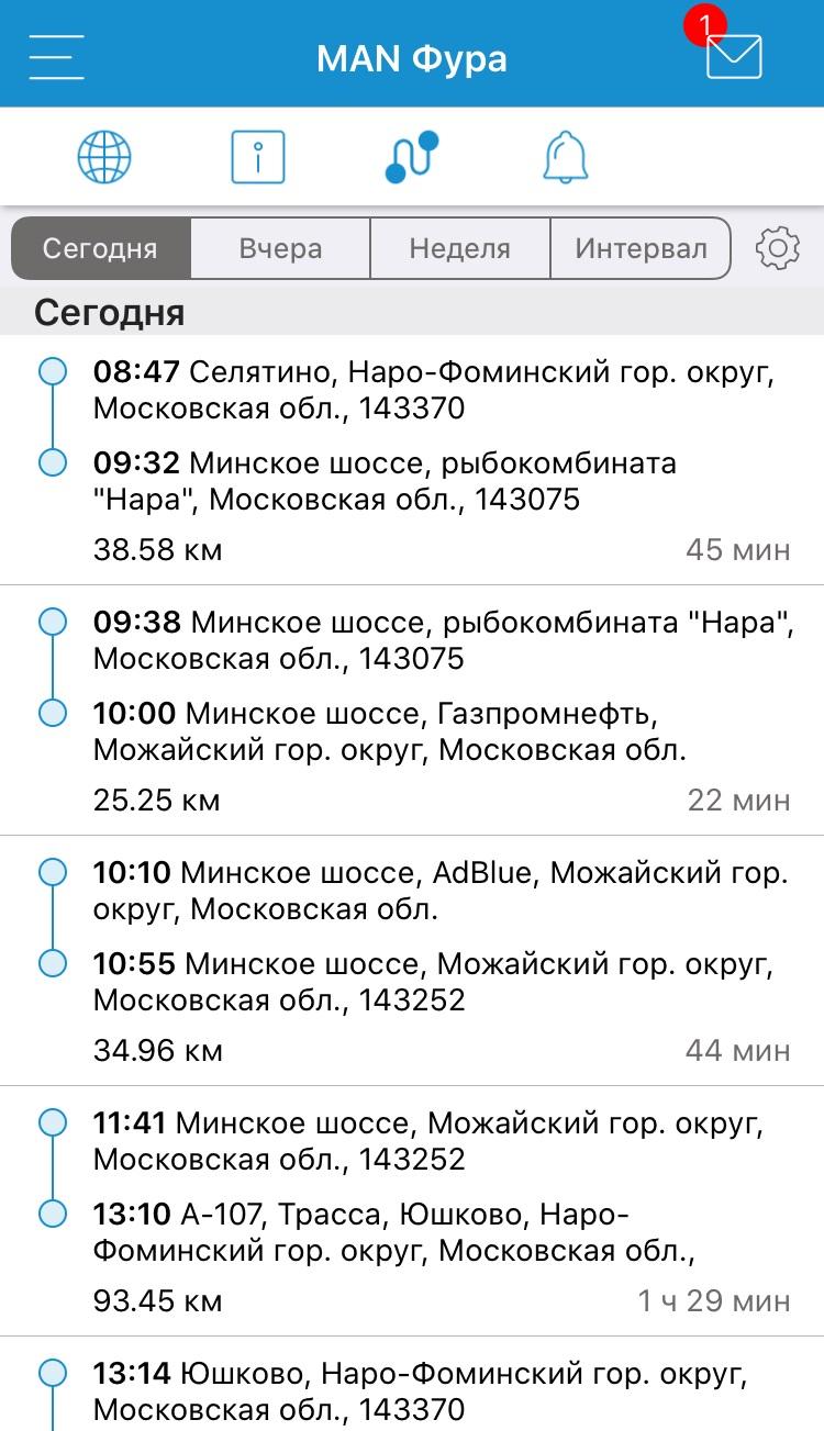 Поездки устройства за выбранный промежуток времени