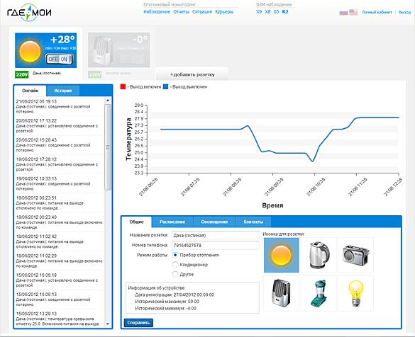 WEB-интерфейс для управления GSM-розеткой