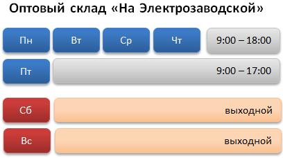 График работы - Склад на Электрозаводской