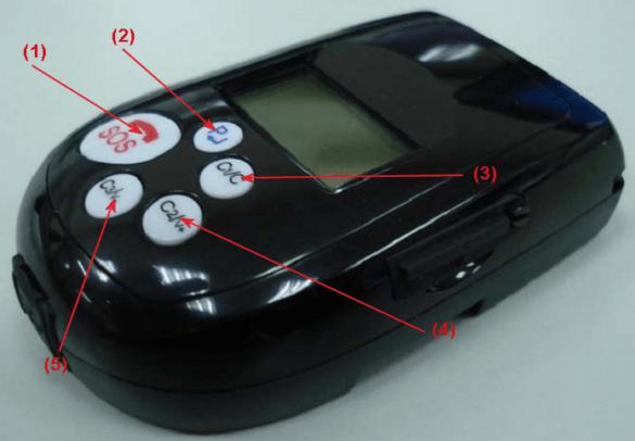 Назначение клавиш GPS-трекера Navixy SPT-100