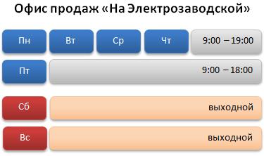 График офиса продаж на Электрозаводской