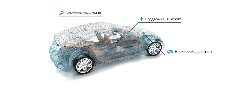 GPS Трекер также позволяет удаленно заблокировать двигатель и контролировать зажигание