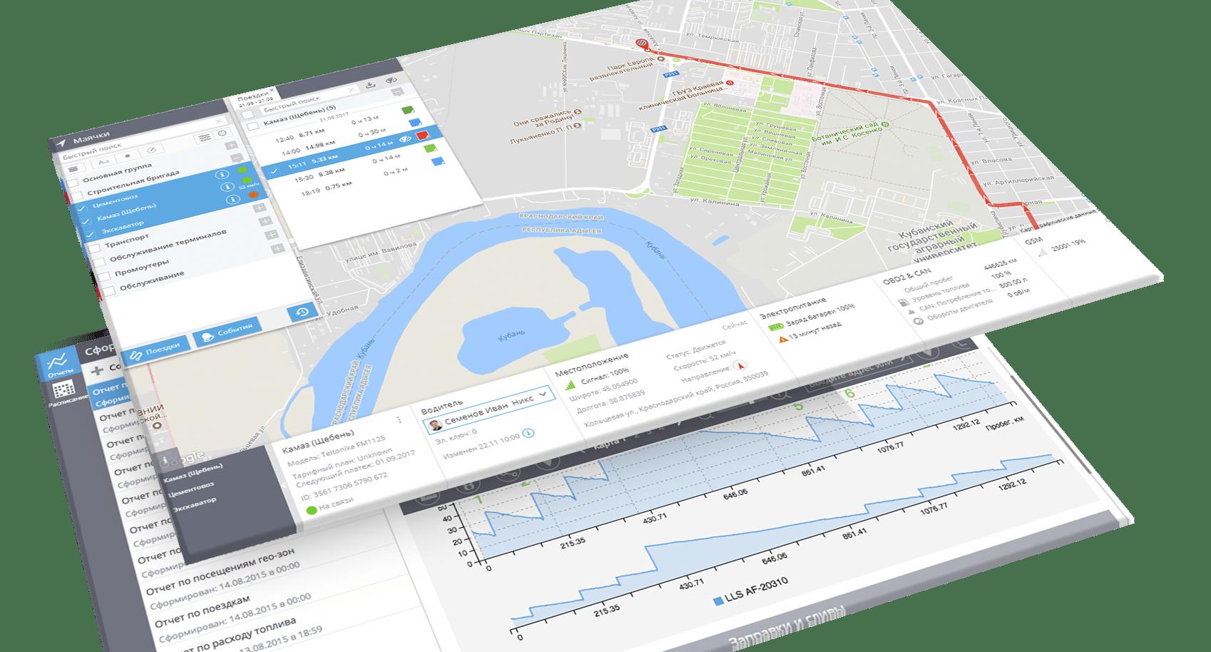 GPS-мониторинг спецтехники и строителей