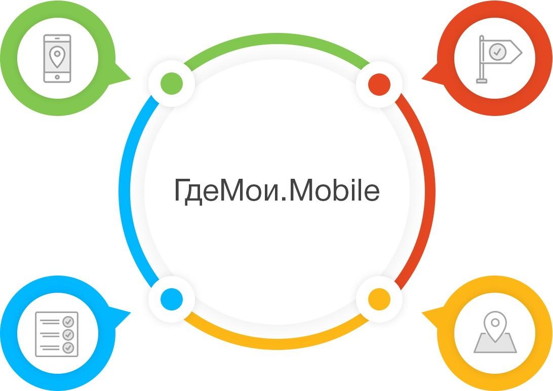 ГдеМои Mobile - Всесторонний контроль