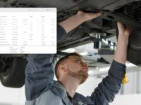 Техосмотр 2021: следите за состоянием транспорта и экономьте на ремонте с ГдеМои