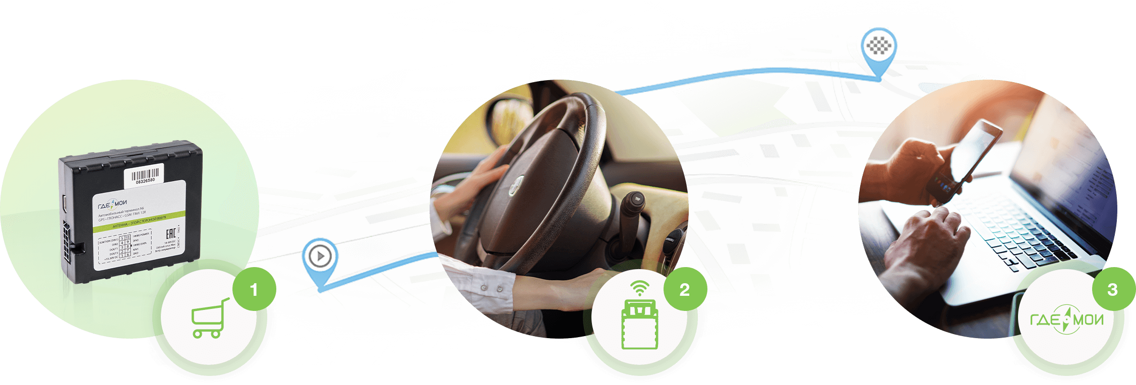 Как реализуется GPS-слежение за авто?